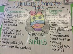 Character Trait Poster using the book, A Bad Case of Stripes. Teaching Character Traits, Character Activities, Writing Activities, Third Grade Writing, First Grade Reading, Second Grade, Professor, Bad Case Of Stripes, Kindergarten Anchor Charts