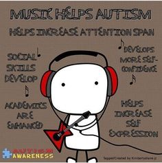 Many tasks such as verbal skills or visual skills are clearly 'left' brain or 'right' brain; however listening to or playing music requires the use of both sides of the brain. The right side of the brain is responsible for musical tone, natural rhythm and musical passion while the left side of the brain handles musical melody, musical rhythm and tempo as well as musical notes. #