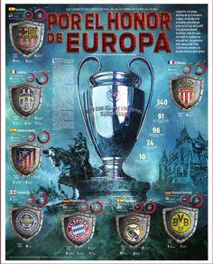 Por el honor de Europa 2017   #ChampionsLeague