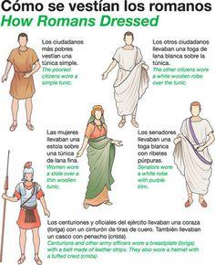 La vestimenta romana. Bilingüe. http://elblogdeluismiguel.weebly.com/un-nuevo-diacutea.html
