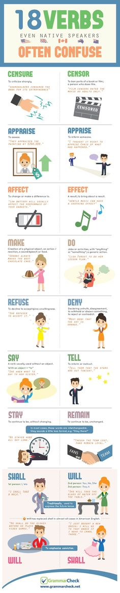 18 Verbs Even Native Speakers Often Confuse #Infographic #Education #Language #English