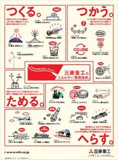 新聞広告 Web Design, Book Design, Flyer Design, Layout Design, Dm Poster, Poster Layout, Book Layout, Information Design, Japanese Design