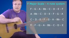 Lesson 7 - Understanding Major Diatonic Chord Harmony