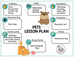 Pets & Vets Theme Week Pets & Vets Lesson Planning Ideas for your Daycare. Arts & Crafts, Activities, Freebies and Lesson Plans For Toddlers, Kindergarten Lesson Plans, Preschool Lessons, Lessons For Kids, Preschool Activities, Pet Theme Preschool, Starting A Daycare, Pet Vet, Pet Clinic