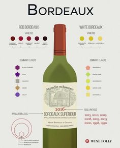 Bordeaux: Red and White Sangria Bar, Type Chart, Wine Folly, Cocktails To Try, Wine Education, Sauvignon, Wine Guide, Types Of Wine, Spiritus