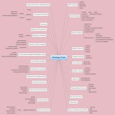 Strategy Tools - socialmediaevie - XMind: The Most Professional Mind Map Software