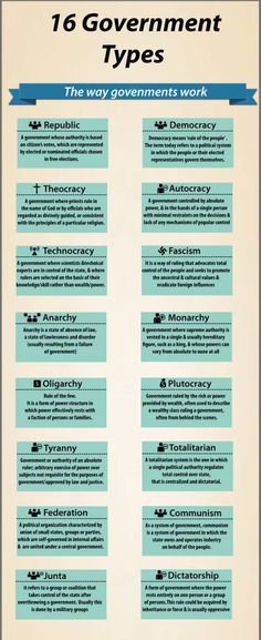 16 GOVERNMENT TYPES |