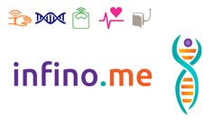 Infinome is a citizen science experiment to help people lose weight, feel better, and live longer. Citizen Science, Live Long, Science Experiments, Genealogy, Feel Better, Helping People, Dna, Lose Weight, Letters