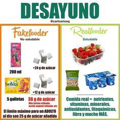 Real Food Recipes, Healthy Recipes, Healthy Food, Instagram, Diabetes, Healthy Menu, Healthy Breakfasts, Food Items, Strawberry Milkshake