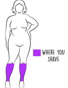 And, finally, on shaving only what you have to shave: | 11 Charts You'll Only Understand If You're A Lazy Girl