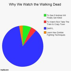 Walking Dead. Hopefully Andrea dies soon. And I can NOT wait to watch Rick bring the hurt on the governor! Lol