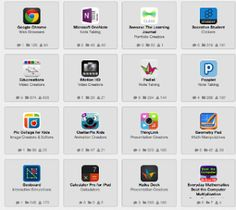 This website is operated by dedicated teachers' team, in Canada. Our website aims to provide the education community with a platform that has access to the best EdTech content available. Tremendous amounts of time is spent online locating content to share with you. The posts are, mostly, reviews of educational web tools & mobile apps. We, also, provide app suggestions, educational infographics, posters, guides, video tutorials, and technology integration tips for educators.