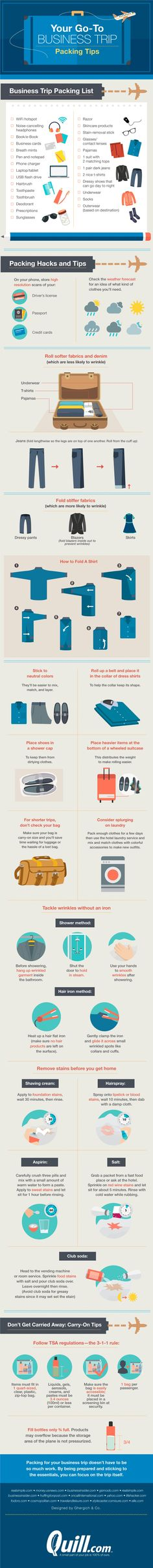 """Business Trip Packing Tips : """"Minimalism"""" is probably the best theme for business travel today. Raised baggage fees, smaller seat space, and increasing hub congestion mean you have to be more efficient than ever with your planning. Business Trip Packing, Packing List For Travel, Business Travel, Travel Guide, Business Men, Travel Hacks, Business Ideas, Travel Ideas, Business Opportunities"""