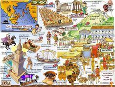 Mapa conceptual deGrecia Ancient Rome, Ancient Greece, Ancient Greek Clothing, Greece Mythology, Ancient World History, 6th Grade Social Studies, Early Humans, Creta, Ancient Civilizations