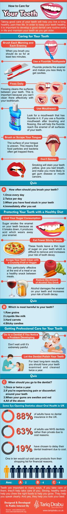 How to Care for Your Teeth