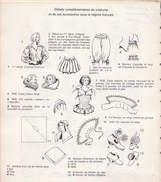 Costumes de la Nouvelle-France, détails vestimentaires. Image extraite du livre de Rodolphe Vincent, Notre costume civil et religieux, Montréal, c.1965.