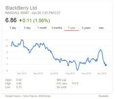 How the BlackBerry Priv could spell disaster for BlackBerry