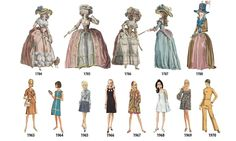 Women's Fashion History Outlined in Illustrated Timeline from 1784-1970 Fashion For Petite Women, Womens Fashion Casual Summer, Office Fashion Women, Black Women Fashion, Womens Fashion For Work, Culture Pop, Vintage Mode, Edgy Style, Fashion History