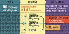 ILLUMINATE-301 STUDY - ILLUMINATE-301 STUDY | Shine a light on teen schizophrenia