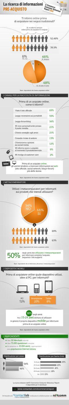 E-commerce Report 2012 Reputation Management, Management Company, Email Marketing, Social Media Marketing, Marketing Technology, E Commerce, Digital Media, Communication, Shopping Online