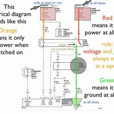 89 best mecanica images on pinterest motor vehicle vacuum nice creation electrical wiring diagrams for dummies colls pazon duals horn relay light simple designing fandeluxe Image collections