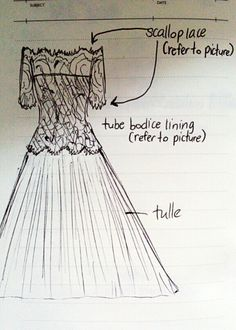 My sketch trioon by WeiLing. Combining elements from dresses I heart :)