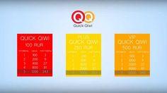 Маркетинг Quick Qiwi -  Как это работает