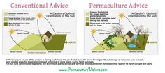 ... Farming and Permaculture - Permaculture Visions Online Institute