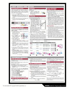 SC Physics - Waves, optics, thermodynamics