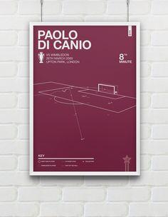 Rick Hincks, Paolo di Canio, football series