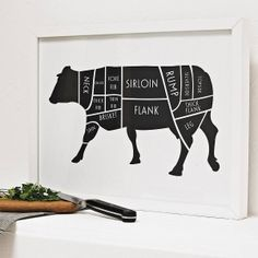 Thanks to this print of beef cuts you'll know exactly what bit of cow you want, show the bovine who's boss!