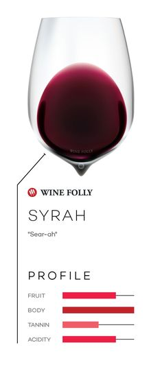 Basic types of wine: Syrah http://winefolly.com/review/common-types-of-wine/
