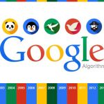 Google SEO Algorithms Journey from 2000 to Today