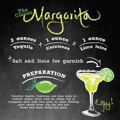 Happy National Margarita Day! Here's a recipe for the classic!