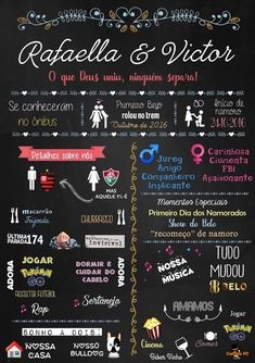 chalkboard para editar casal - Pesquisa Google Chalkboards, Weather, Getting To Know, Couple, Weather Crafts, Blackboards, Chalkboard, Chalk Board