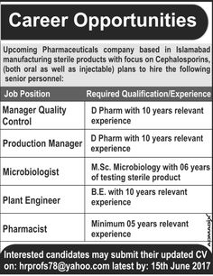 Pin By Jobs In Pakistan On Jobs In Pakistan Latest Jobs Jobs In