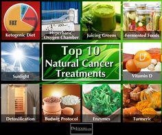 Top 10 Natural Cancer Treatments - DrJockers.com
