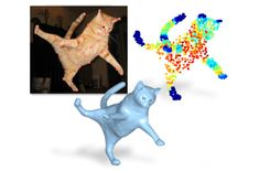 CatPapers - Cool vision, learning and graphics papers on Cats!