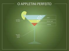 O appletini perfeito, by @Fabio Glez-Calzada Glez-Calzada Glez-Calzada Rex
