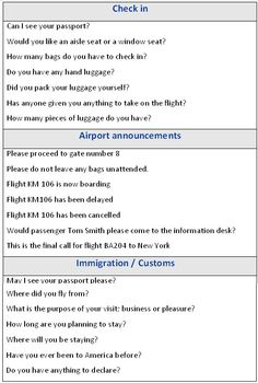 English phrases for travelling by air. - learn English,communication,vocabulary,english