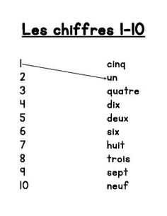103 Best French - Numbers images | French numbers, Fle, French class