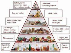 Holiday Decor, Healthy, Blog, Wellness, Blogging, Health