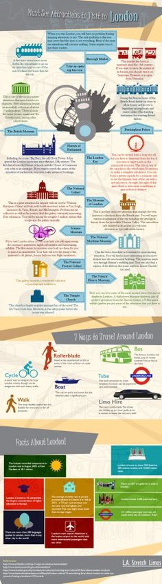 Things to do in London - Infographic