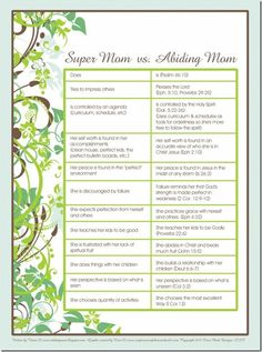 Super Mom vs. Abiding Mom...Wow, I need to read this regularly and remind myself what is really important.