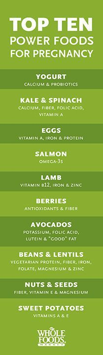 Pinterest | Whole Foods Market. Great reference for the mom to be! #pregnancyfoods #
