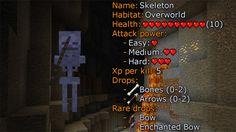 Skeletons - Minecraft Guides