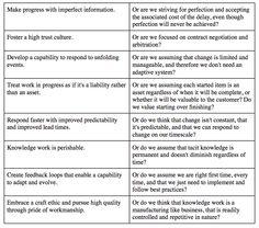 Agile Principles for Executives