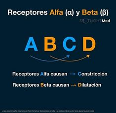Receptor alfa y beta