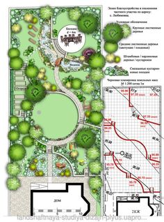 Large garden with a circular lawn amid other landscaping. – Miguel (Mike) Martinez Large garden with a circular lawn amid other landscaping. Large garden with a circular lawn amid other landscaping. Circular Garden Design, Circular Lawn, Garden Design Plans, Landscape Design Plans, Landscape Architecture, Landscape Steps, Garden Stepping Stones, White Gardens, Garden Planning