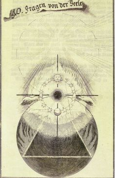 The Light of Love, the second principle, Jacob Boehme, Theosophische Werke, Amsterdam, 1682.